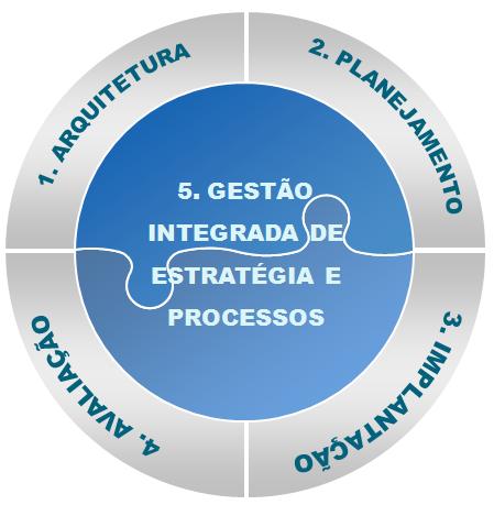 framework-execuc3a7c3a3o-ciclo